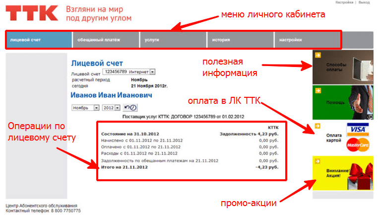 интерфейс личного кабинета ТТК